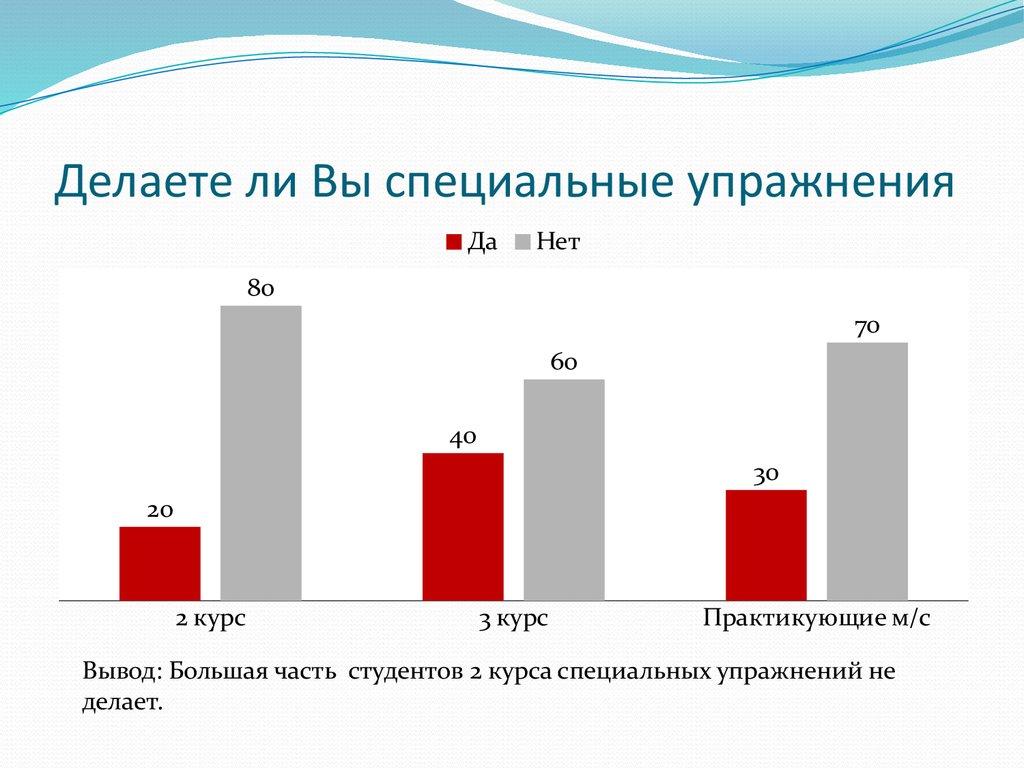 Суррогатный алкоголь употребляют 30 млн жителей