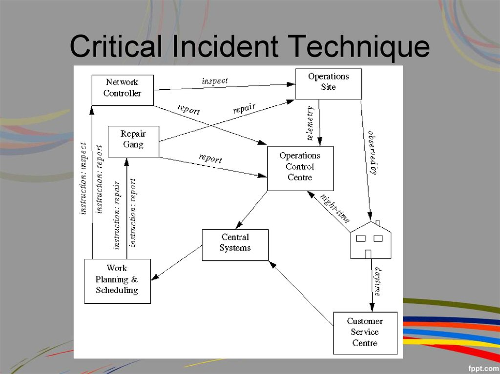 critical incident plan Introduction piece outline here the difference between a policy and a plan, and when to use each one what lead the dp to developing a ci policy and plan.