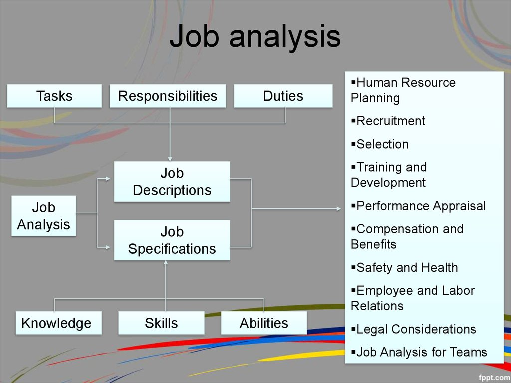 relationship between selection recruitment and job analysis Recruitment and selection stage 2 - job analysis apart from their use in recruitment, job descriptions also play an important role.