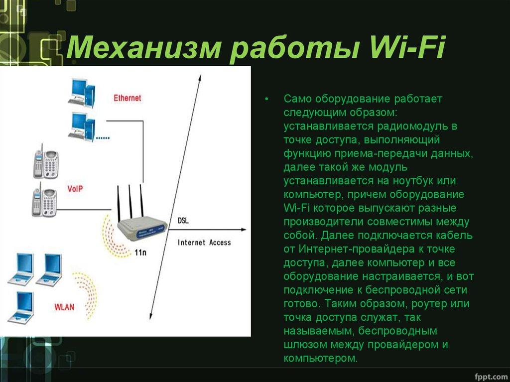 Доклад беспроводной интернет особенности его функционирования 1387