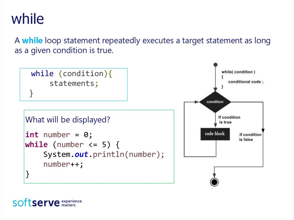 Arrays Loops  Java Core - online presentation