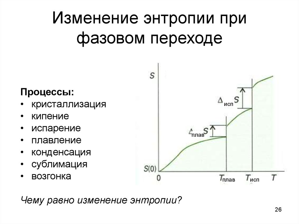 от чего зависит энтропия картинки скачал зимние эффекты