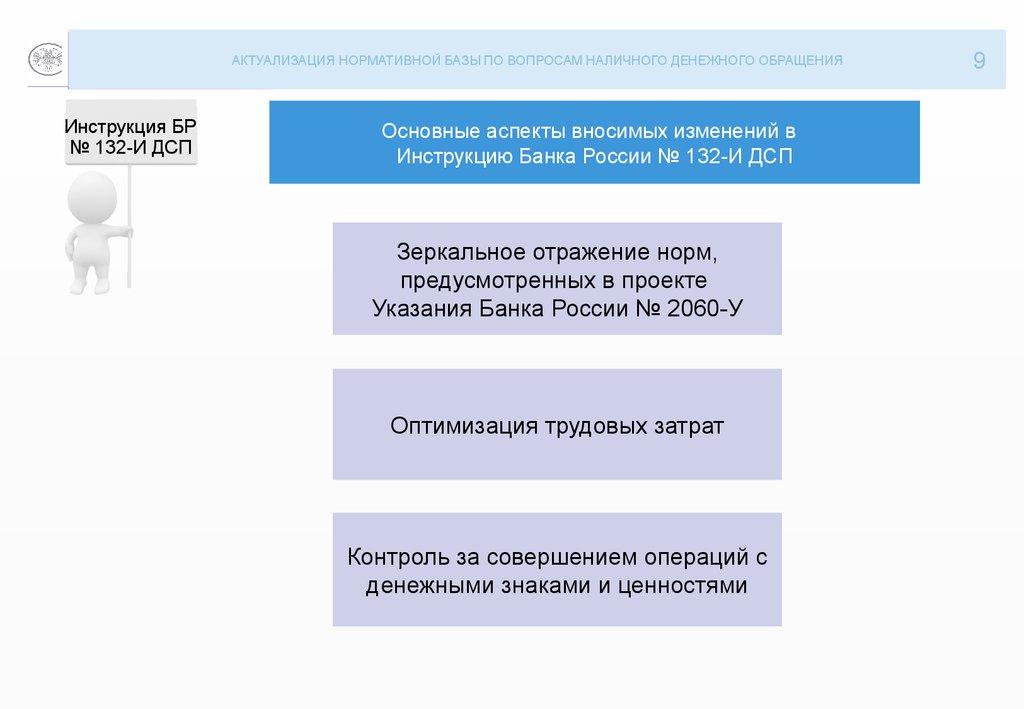 Инструкция банка россии 132 и