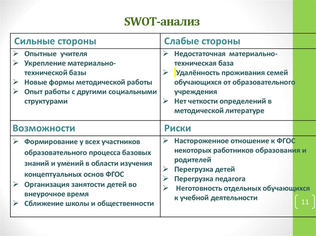 swot analysis of crown regency hotel Hilton hotels and resorts swot analysis strengths  1 high brand recognition 2 technical innovations to improve customer experiences and constant upgrade of business processes 3 good employee retention 4 around 540 hotels in over 78 countries 5 they have been in the industry for 93 years now making them real experts at what they do.