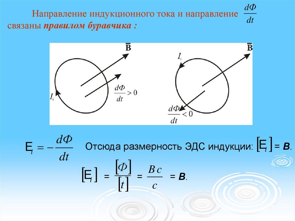 математическое явление электромагнитной индукции описывается выражением