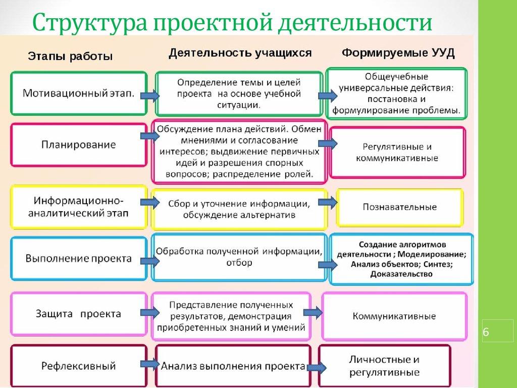 Методика знакомства учащихся с историей структурой задачами го