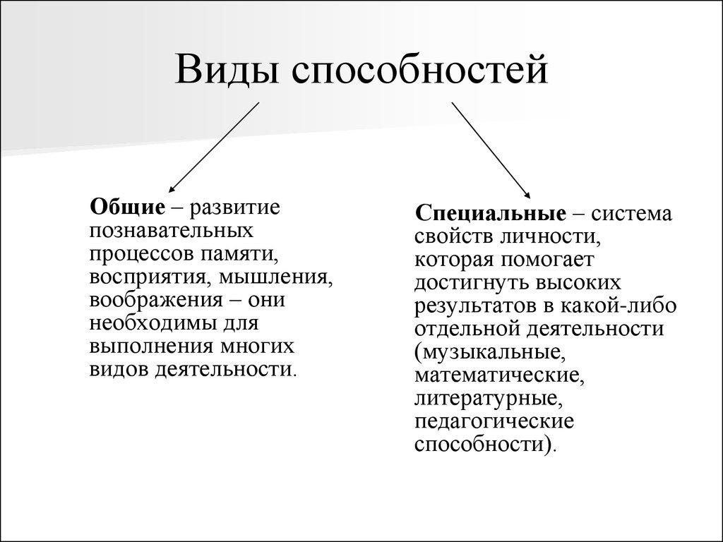 Шпаргалка Психодиагностика Общих Специальных И Творческих Способностей