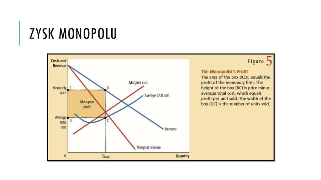 monopoly marginal cost and long run Therefore, at the long-run equilibrium output at the mr = lmc point, we have, for the monopolist, p lmc in other words, in the long-run equilibrium, price is equal to marginal cost for the competitive firm and price is greater than marginal cost for the monopolistic firm.
