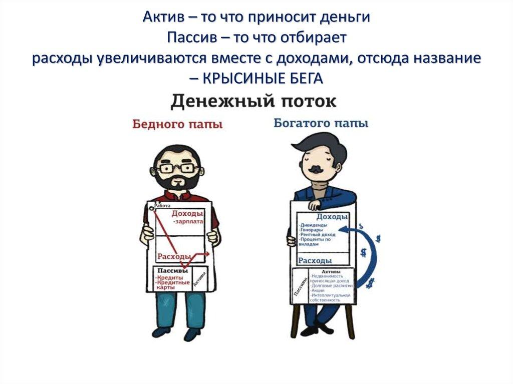 Bogatyj Papa Bednyj Papa Finansovaya Gramotnost Online Presentation