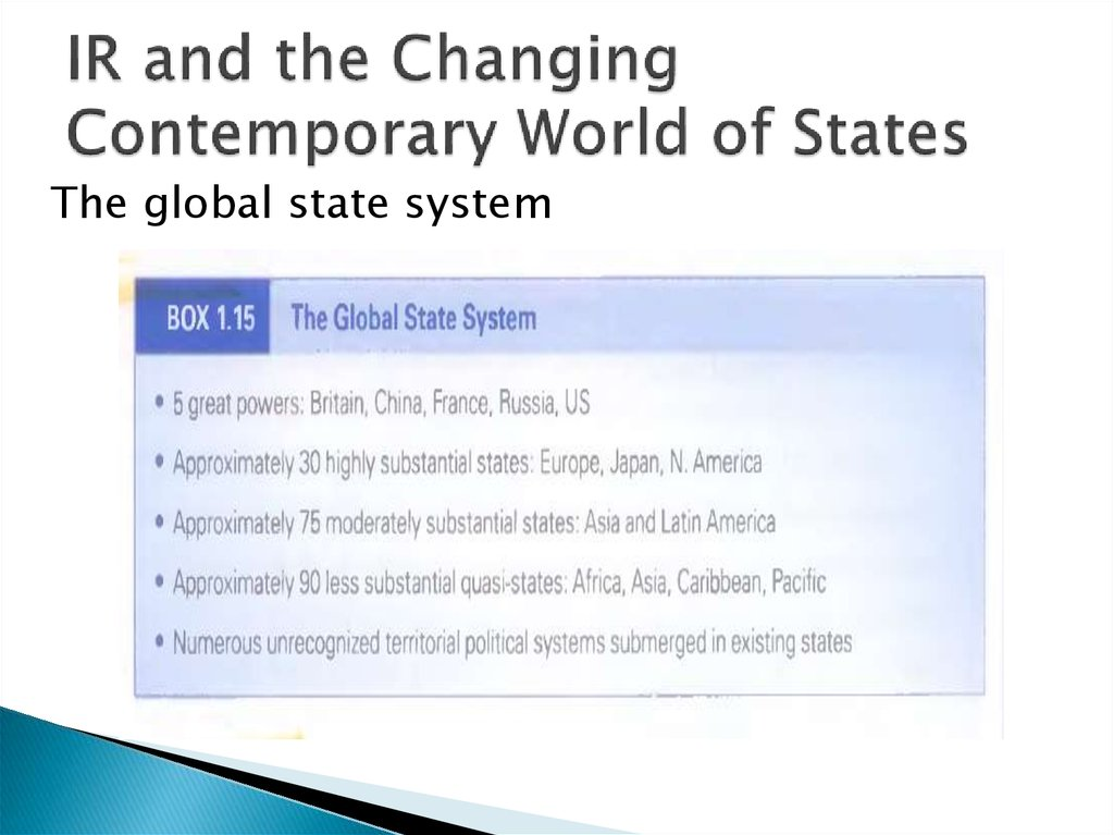 IR and the Changing Contemporary World of States