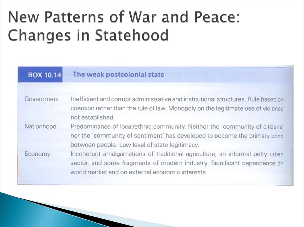 New Patterns of War and Peace: Changes in Statehood
