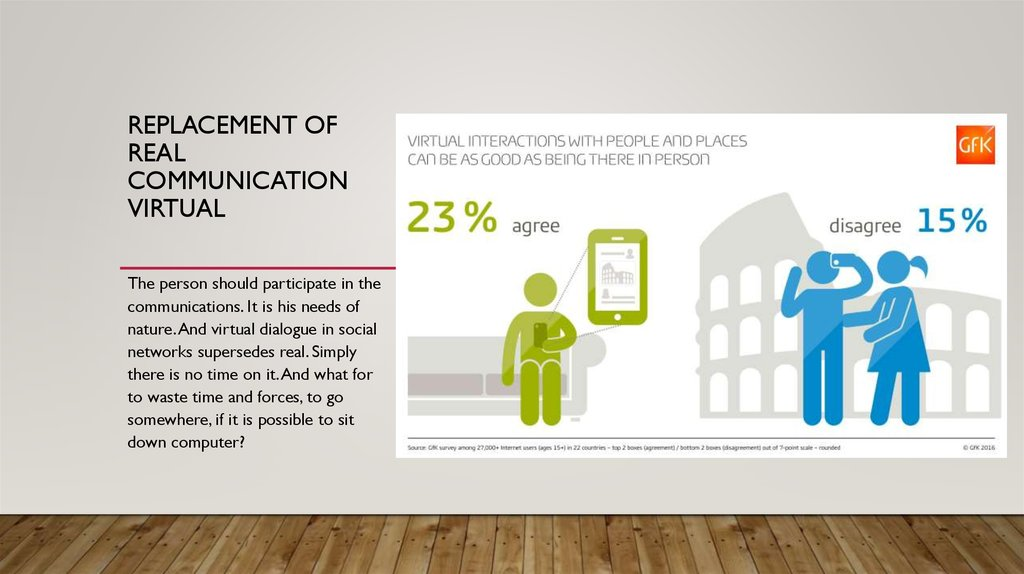 Replacement of real communication virtual