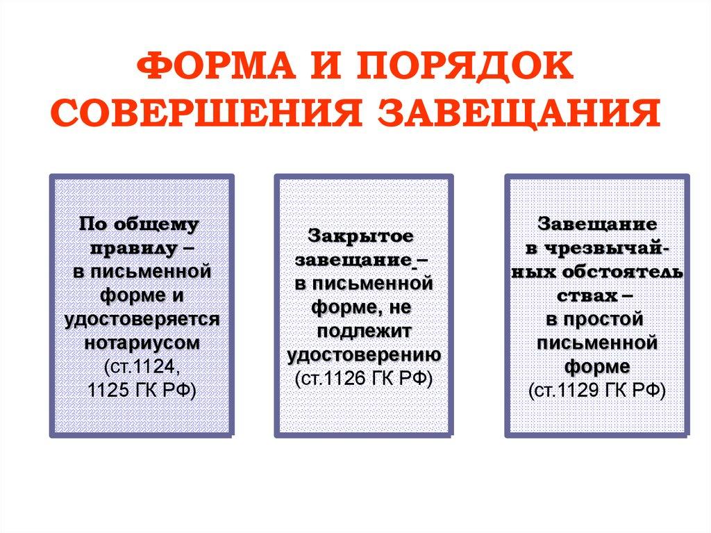форма завещания по общему правилу Центральный
