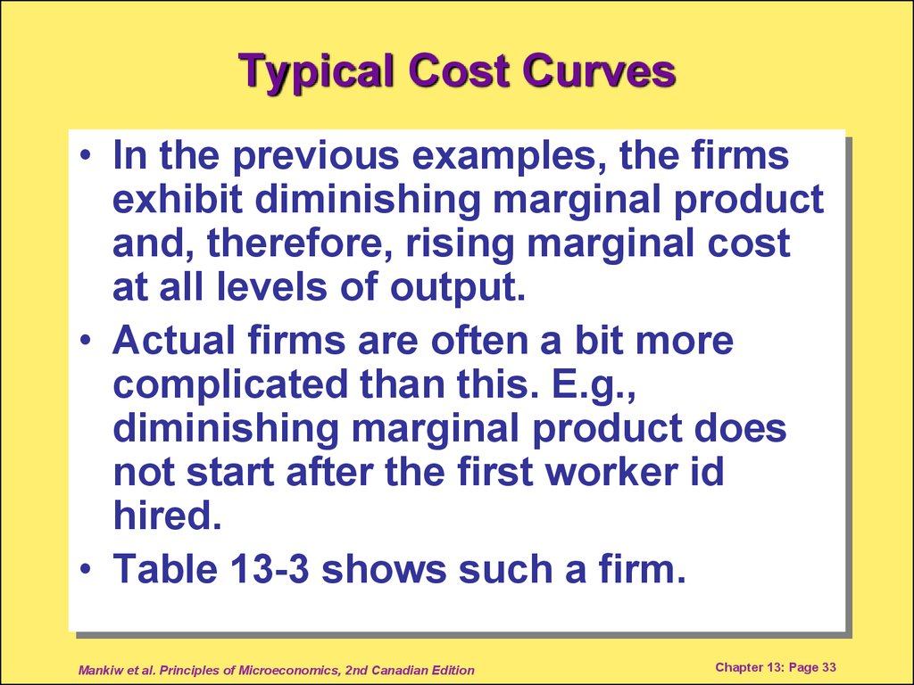 Typical Cost Curves