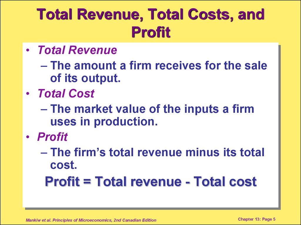 Total Revenue, Total Costs, and Profit