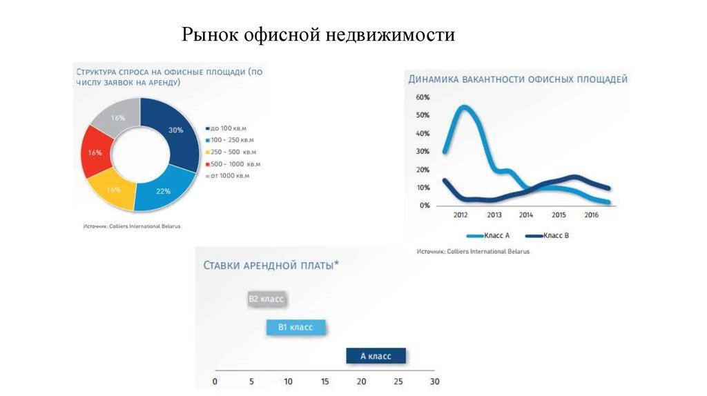 Информационносервисный портал NewsCOMRU