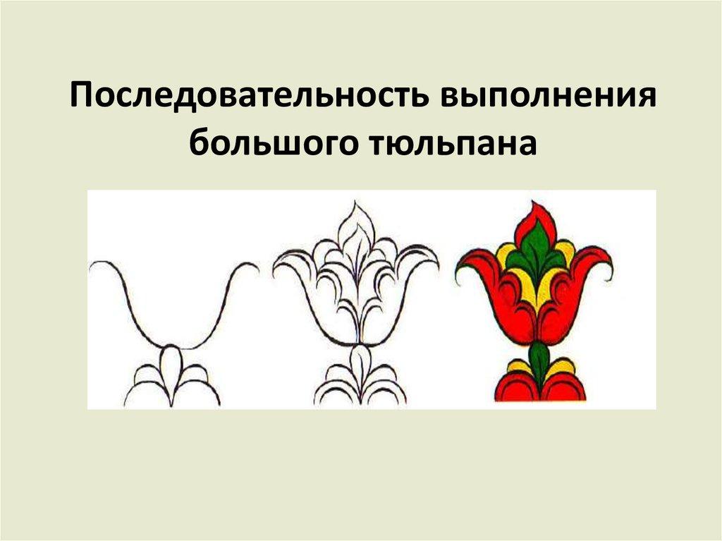 узлы пермогорская роспись трилистник картинки выходом ремейка фильм