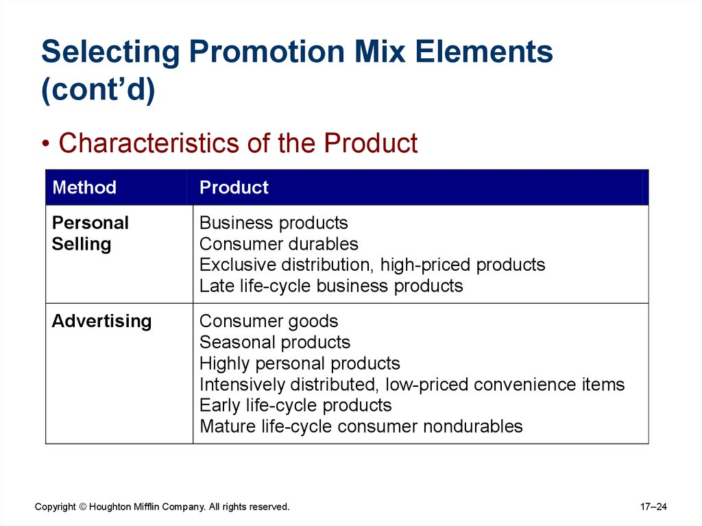 Selecting Promotion Mix Elements (cont'd)