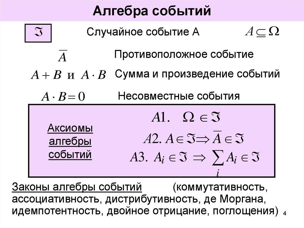 Алгебра событий (сумма событий, произведение событий). шпаргалка