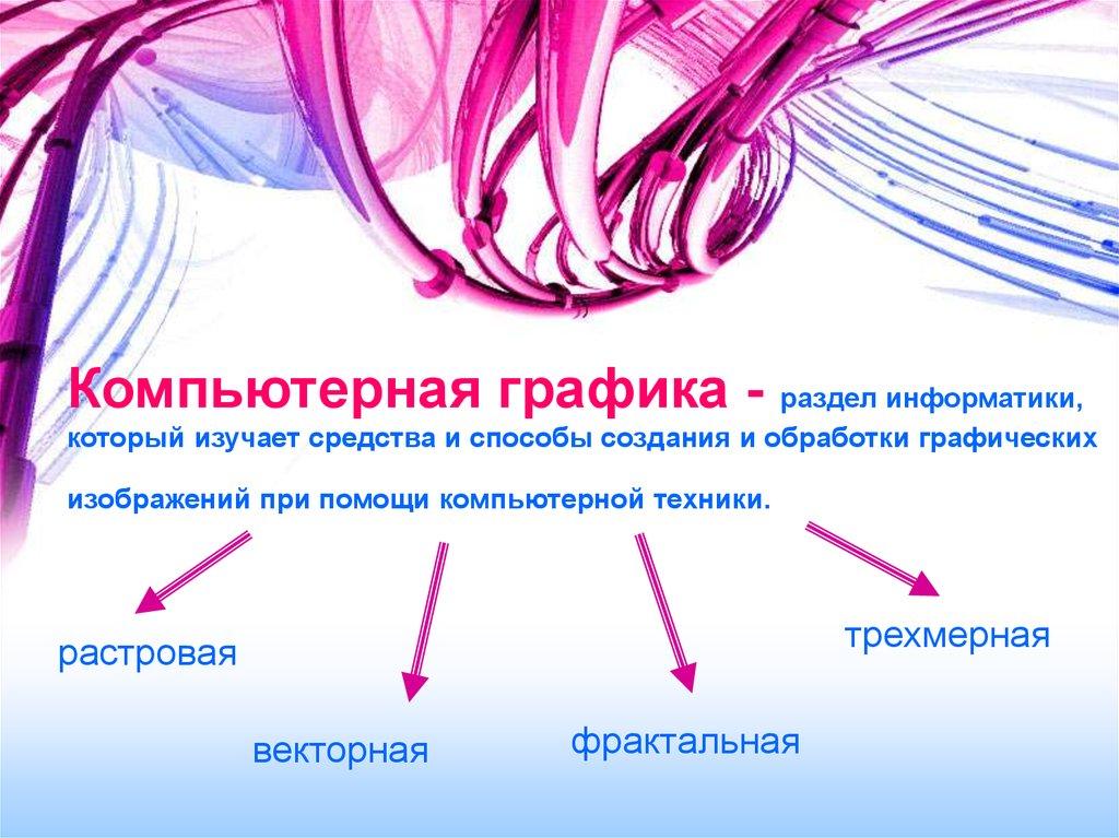 Компьютерная графика картинки для презентации