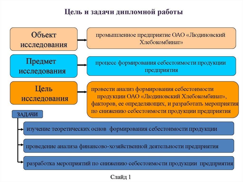 Мощностной баланс и КПД трактора | ЖЕЛЕЗНЫЙ-КОНЬ.РФ