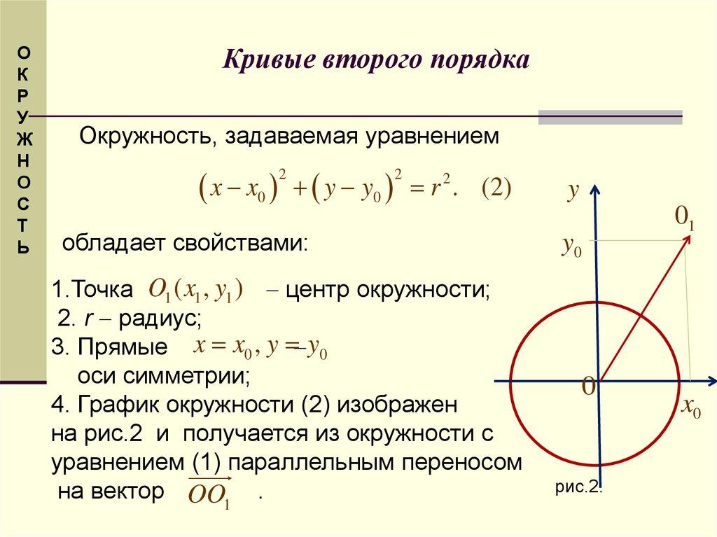 Как определить тип кривой второго порядка, порно нарезка невесты