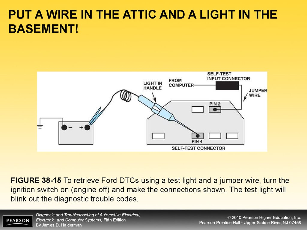 Diagnosis And Troubleshooting Of Automotive Electrical Test Light Wiring Diagram Put A Wire In The Attic Basement