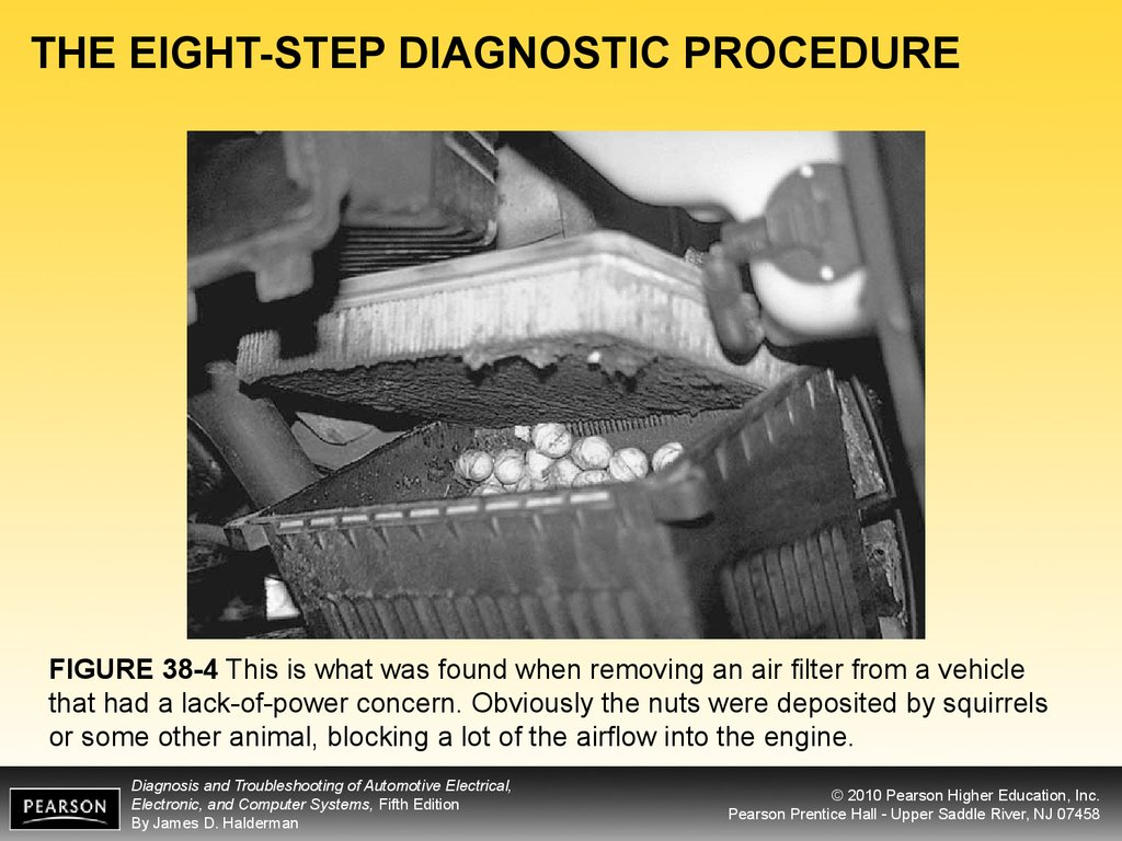THE EIGHT-STEP DIAGNOSTIC PROCEDURE