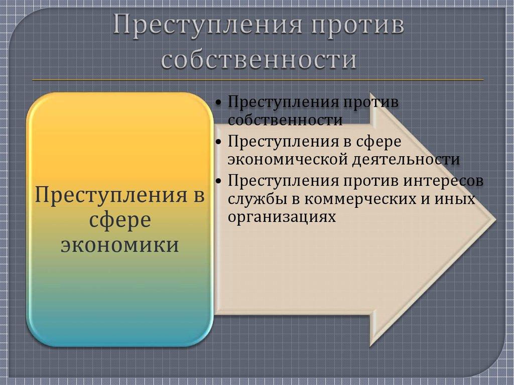 готовую посягательство на собственность это приеме работу Калининграде