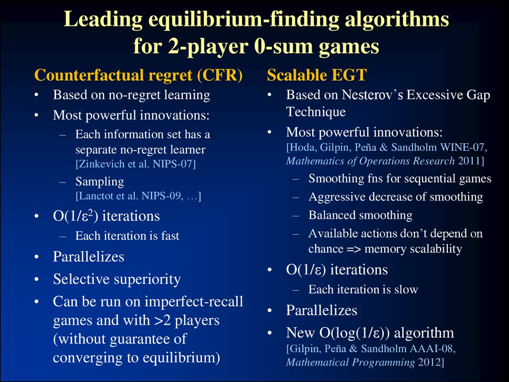 Leading equilibrium-finding algorithms for 2-player 0-sum games