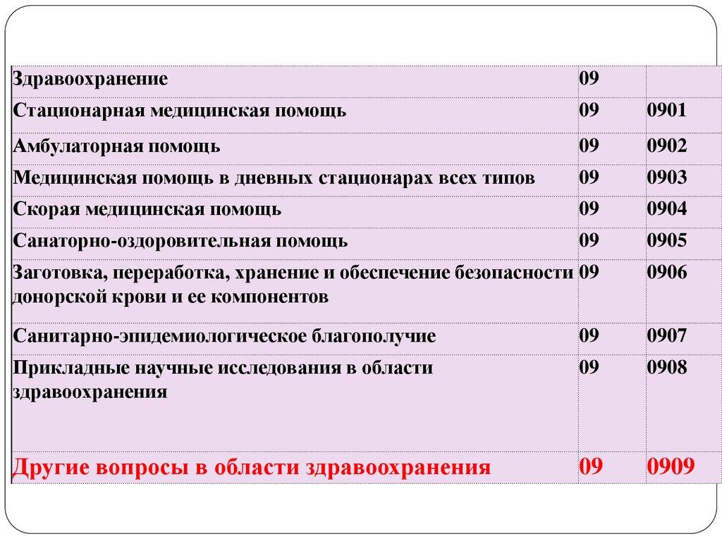 приказ минфина россии от 07.12.2016 № 230н