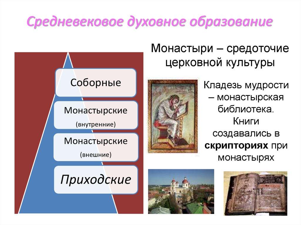 Церковное образование в западной европе эпохи средневековья лопушна долина словакия