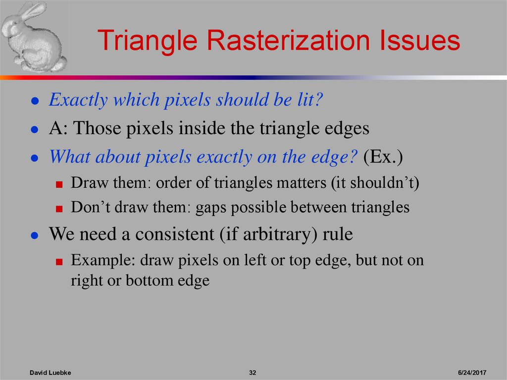 Triangle Rasterization Issues