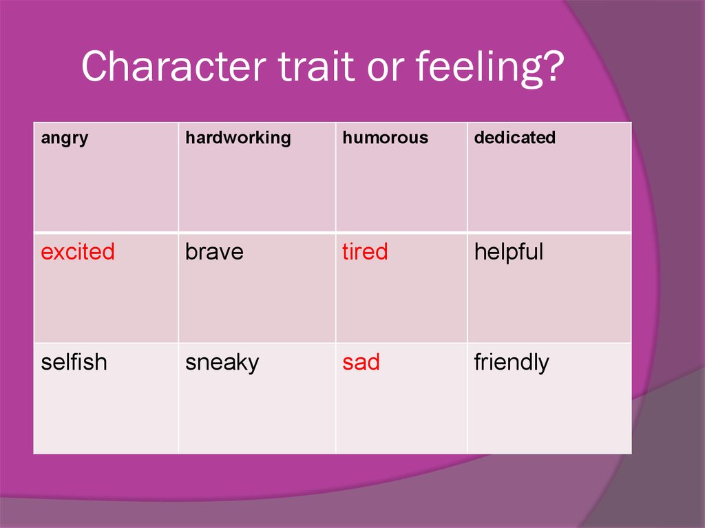 Character trait or feeling?