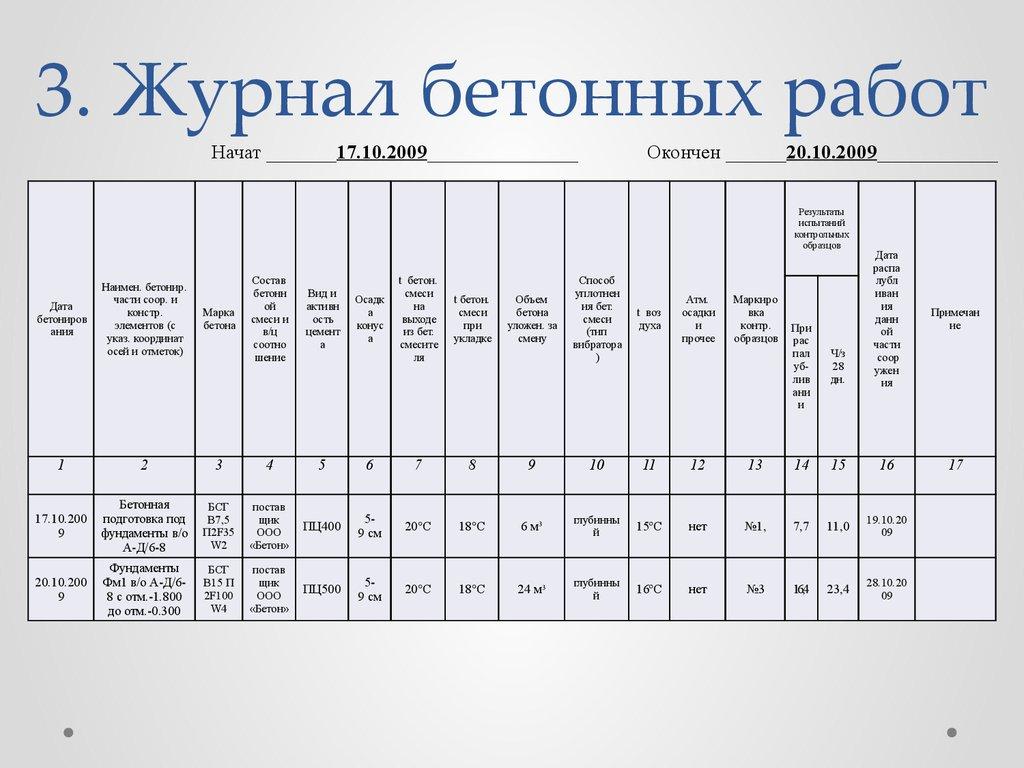 журнал тарировки динамометрических ключей образец заполнения