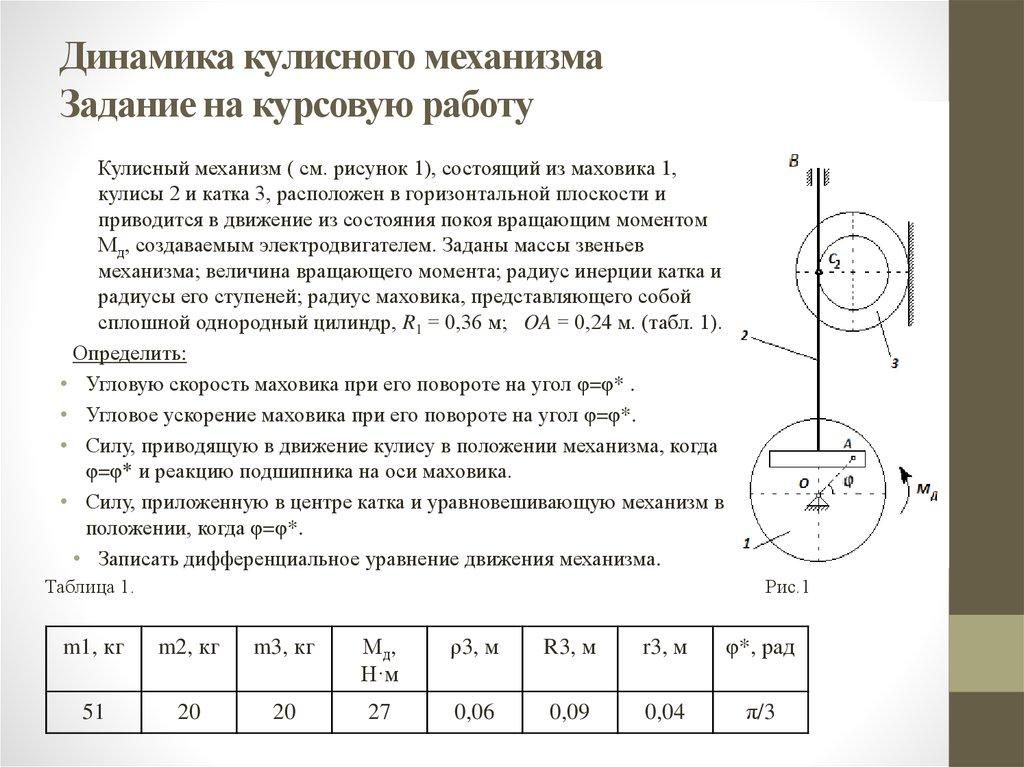 Динамика кулисного механизма презентация онлайн  Динамика кулисного механизма Задание на курсовую работу