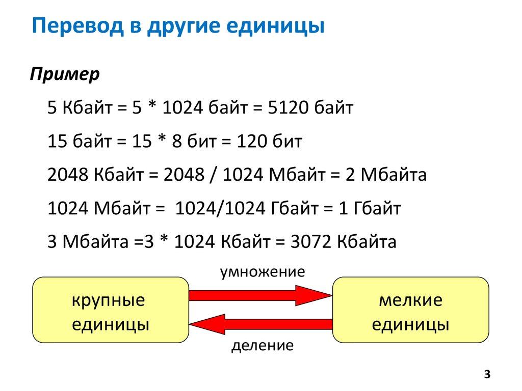 термобелья стиральной перевести в другие единицы 160 кбайт слой собирает поверхности