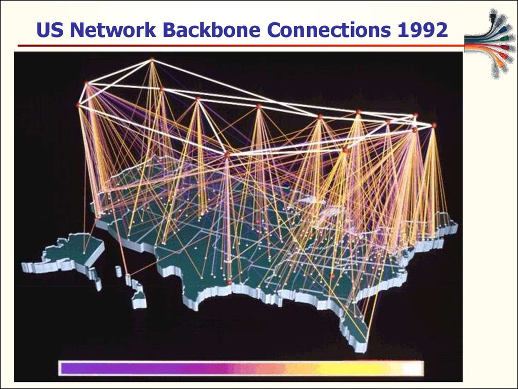 US Network Backbone Connections 1992