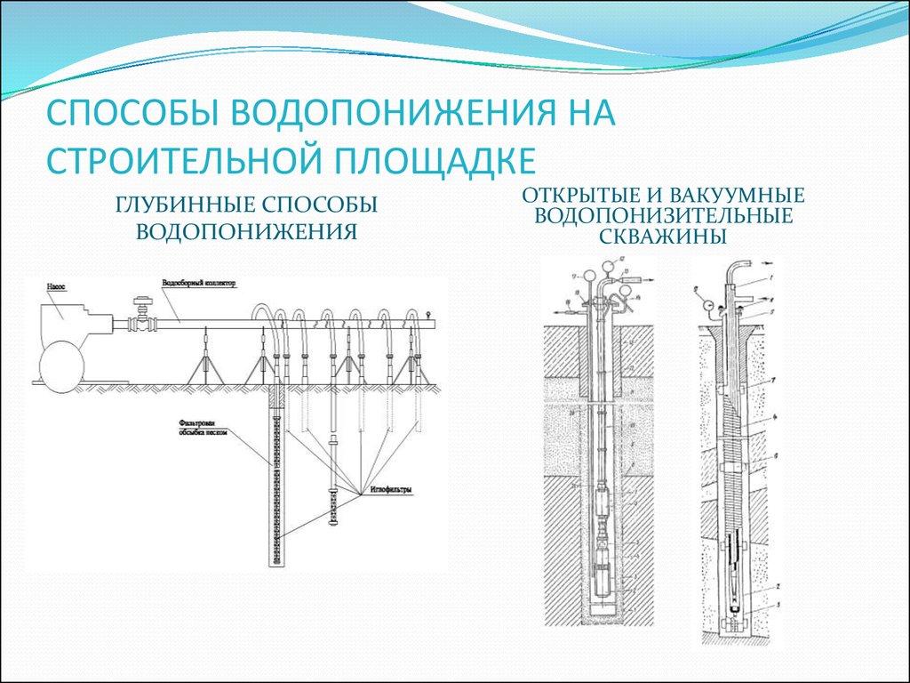 Свод правил СП 22133302011 СНиП 2020183 Основания