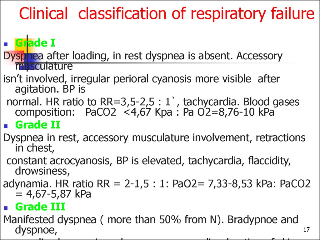 Clinical classification of respiratory failure