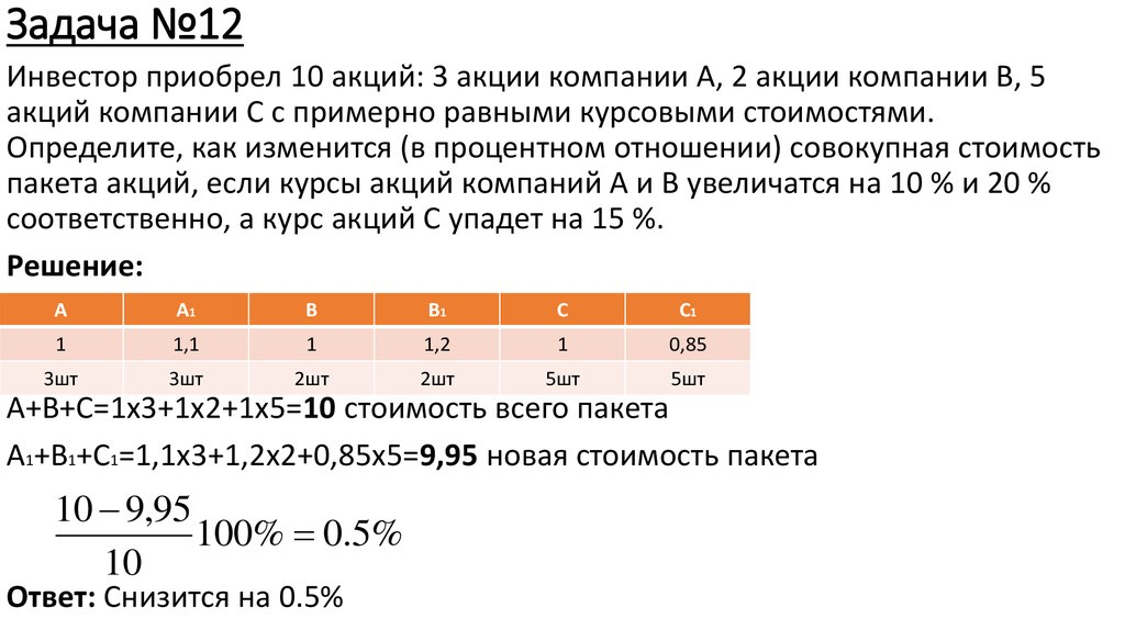 Учебники Рынок Ценных Бумаг 2012 - mariyakuznec