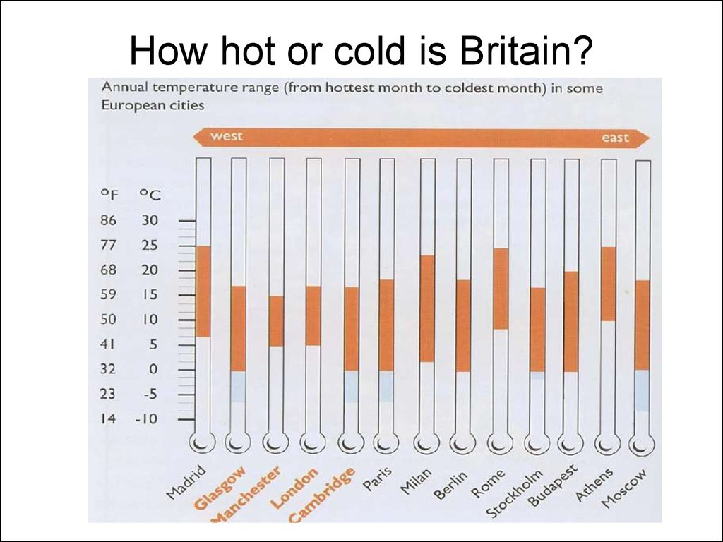 How hot or cold is Britain?