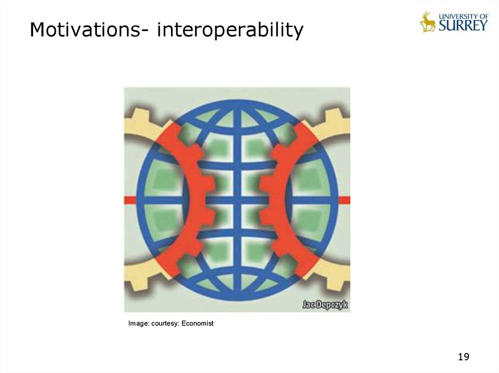 Motivations- interoperability