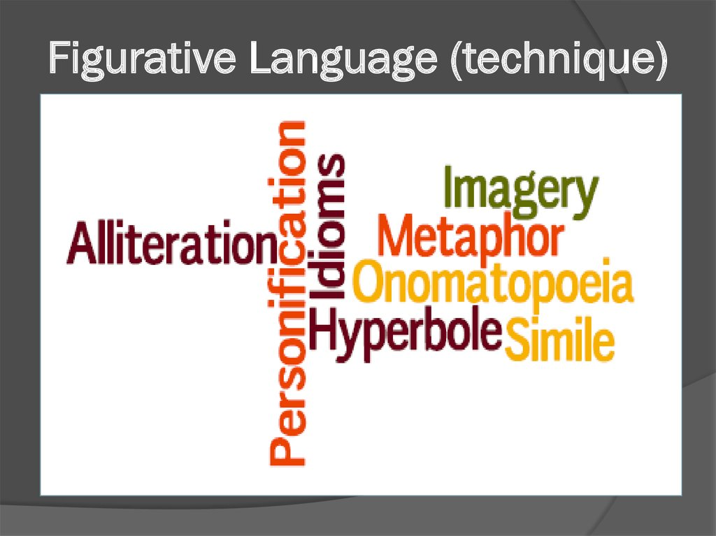 Figurative Language (technique)