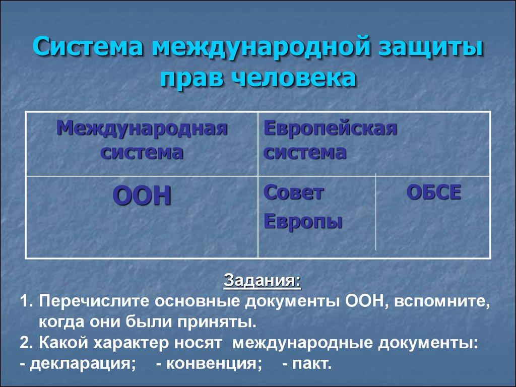 древоточец (так современные системы защиты информации в странах евросоюза понадобится