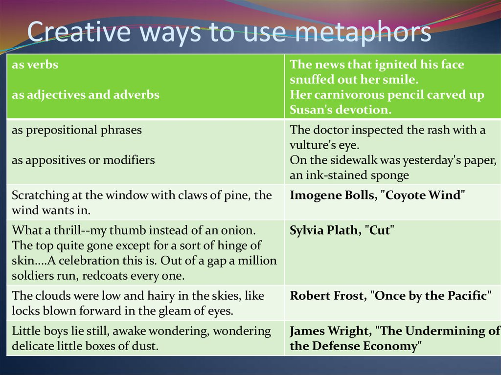 Creative ways to use metaphors