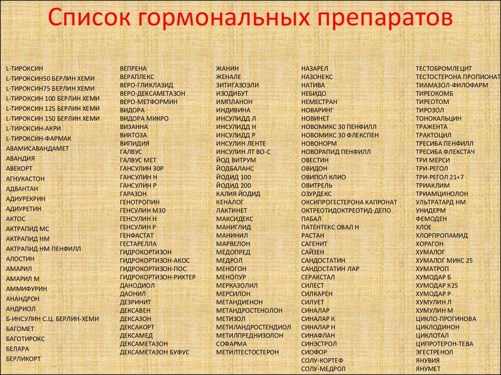Список горманальных таблеток