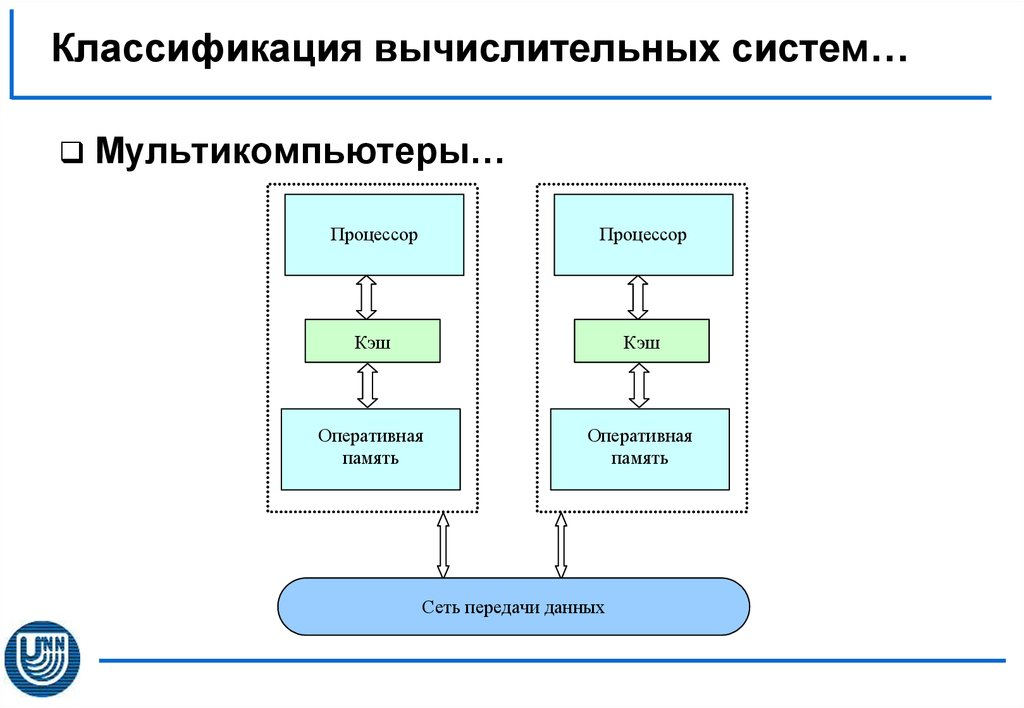 book Equivariant