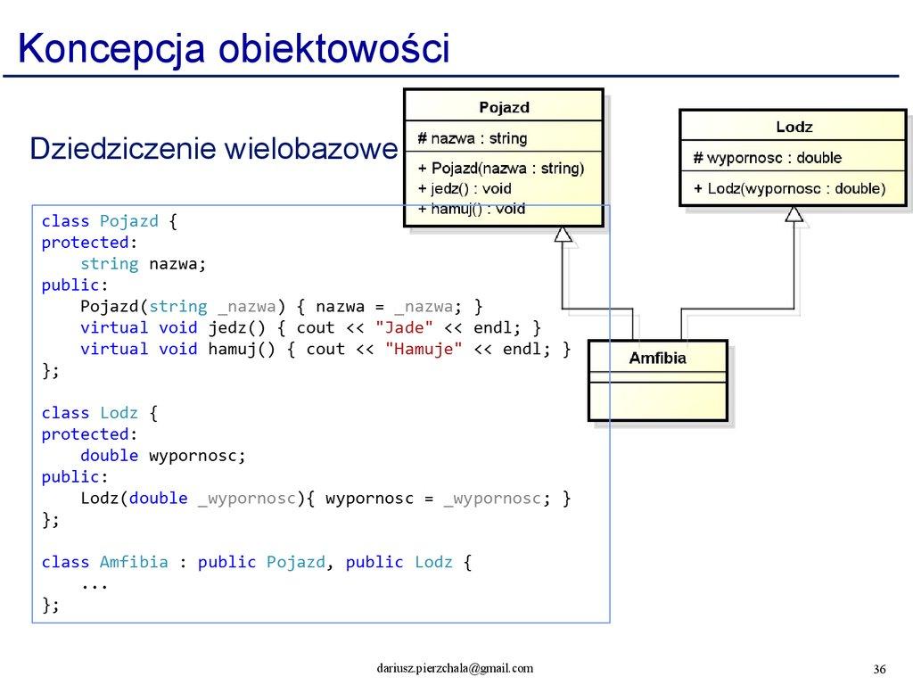 Zaawansowane metody programowania obiektowego koncepcja obiektowoci ccuart Choice Image