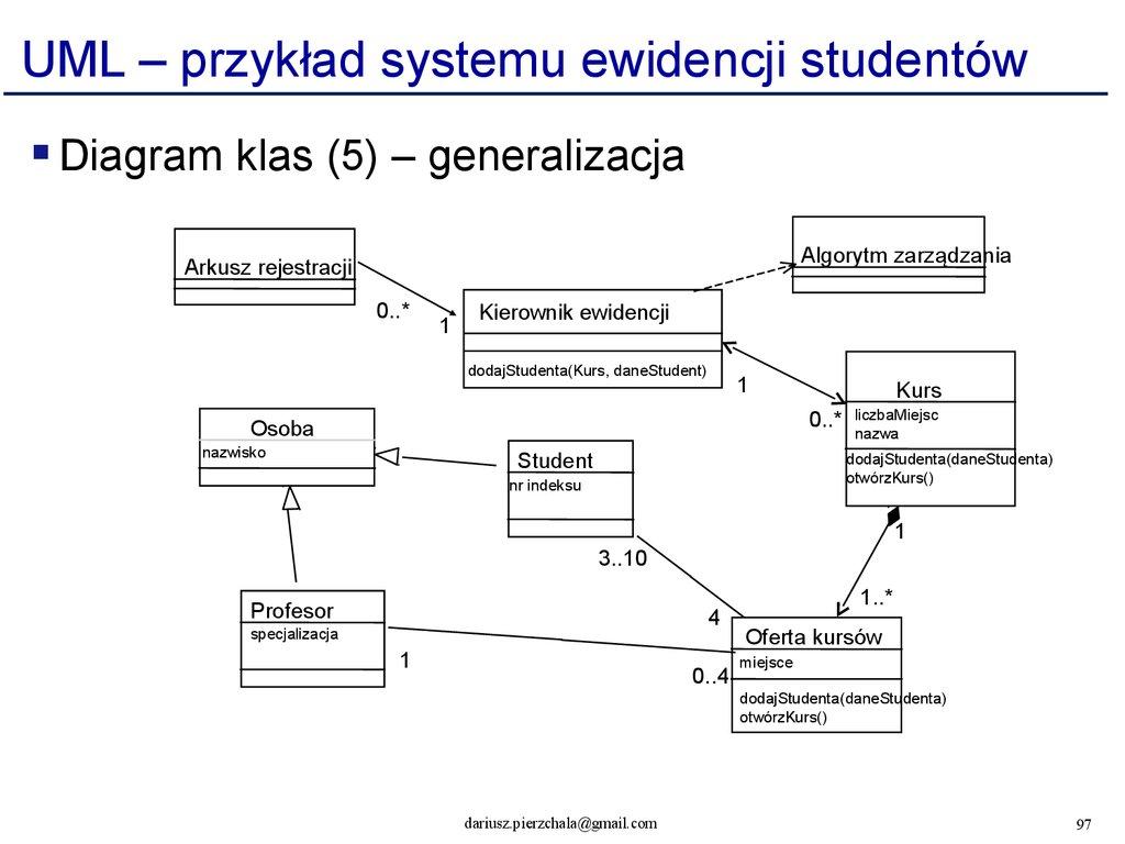 Zaawansowane metody programowania obiektowego 97 uml przykad systemu ewidencji studentw diagram klas 5 generalizacja ccuart Image collections